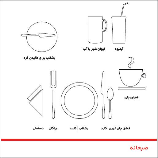 Table set 1
