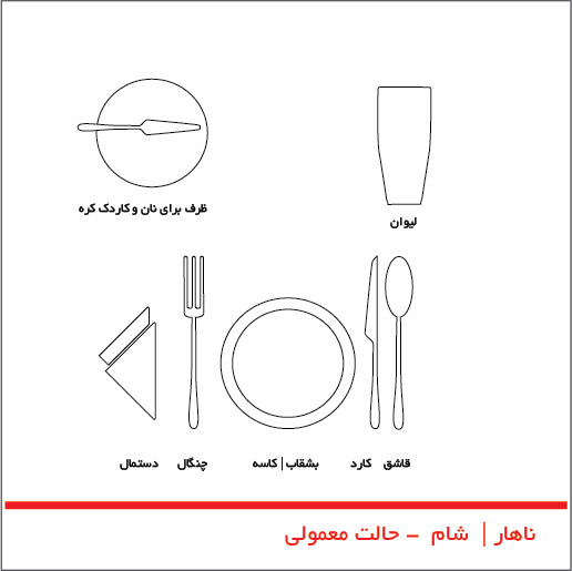 Table set 2