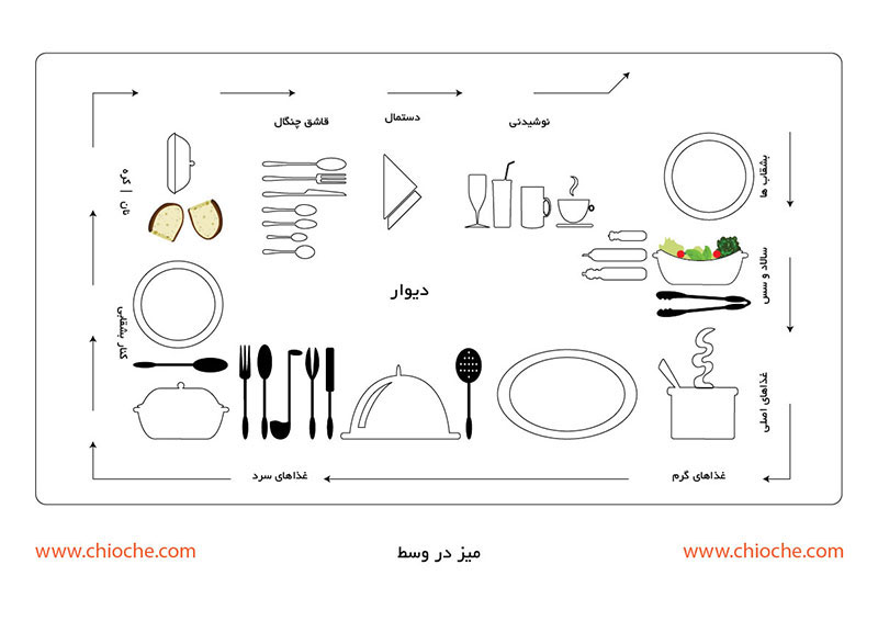 buffet-set-1-01